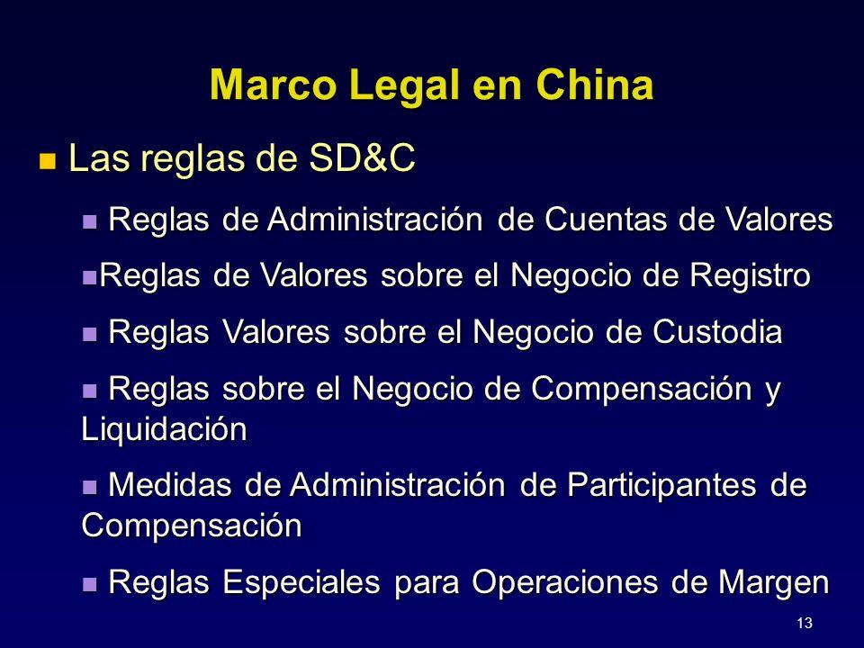 13 Las reglas de SD&C Las reglas de SD&C Reglas de Administración de Cuentas de Valores Reglas de Administración de Cuentas de Valores Reglas de Valor