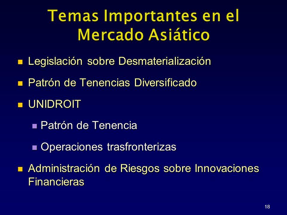 18 Legislación sobre Desmaterialización Patrón de Tenencias Diversificado UNIDROIT Patrón de Tenencia Operaciones trasfronterizas Administración de Ri