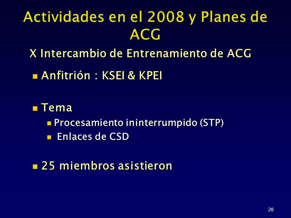 28 Anfitrión KSEI & KPEI Anfitrión KSEI & KPEI Tema Tema Procesamiento ininterrumpido (STP) Procesamiento ininterrumpido (STP) Enlaces de CSD Enlaces de CSD 25 miembros asistieron 25 miembros asistieron Actividades en el 2008 y Planes de ACG X Intercambio de Entrenamiento de ACG