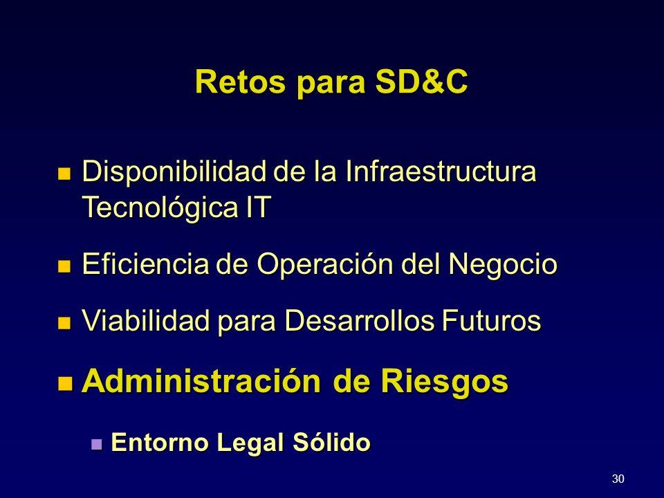 30 Retos para SD&C Disponibilidad de la Infraestructura Tecnológica IT Disponibilidad de la Infraestructura Tecnológica IT Eficiencia de Operación del