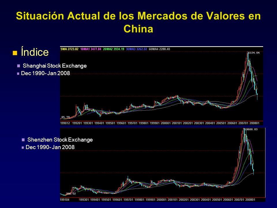 4 Situación Actual de los Mercados de Valores en China Índice Índice Shanghai Stock Exchange Shanghai Stock Exchange Dec 1990- Jan 2008 Dec 1990- Jan 2008 Shenzhen Stock Exchange Shenzhen Stock Exchange Dec 1990- Jan 2008 Dec 1990- Jan 2008