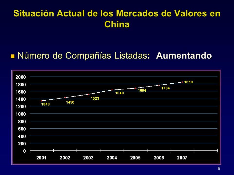 6 Número de Compañías Listadas: Aumentando Número de Compañías Listadas: Aumentando Situación Actual de los Mercados de Valores en China