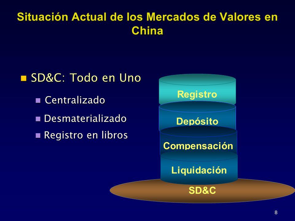 8 SD&C Registro Depósito Compensación Liquidación SD&C: Todo en Uno SD&C: Todo en Uno Centralizado Centralizado Desmaterializado Desmaterializado Registro en libros Registro en libros Situación Actual de los Mercados de Valores en China