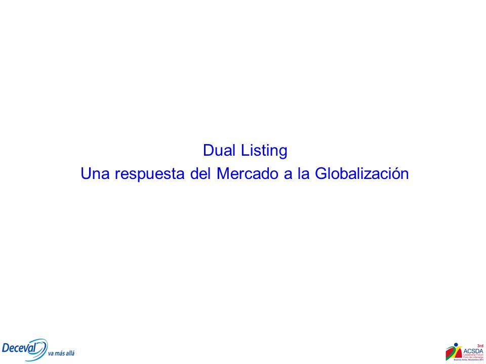 Dual Listing Una respuesta del Mercado a la Globalización