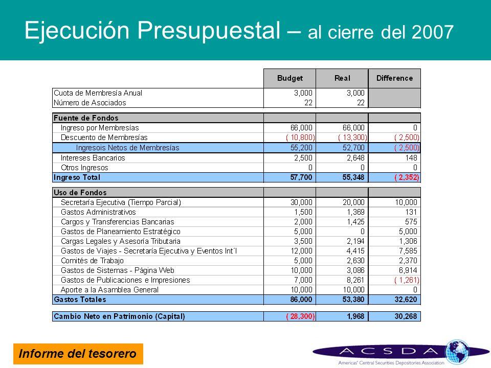 Informe del tesorero Ejecución Presupuestal – al cierre del 2007