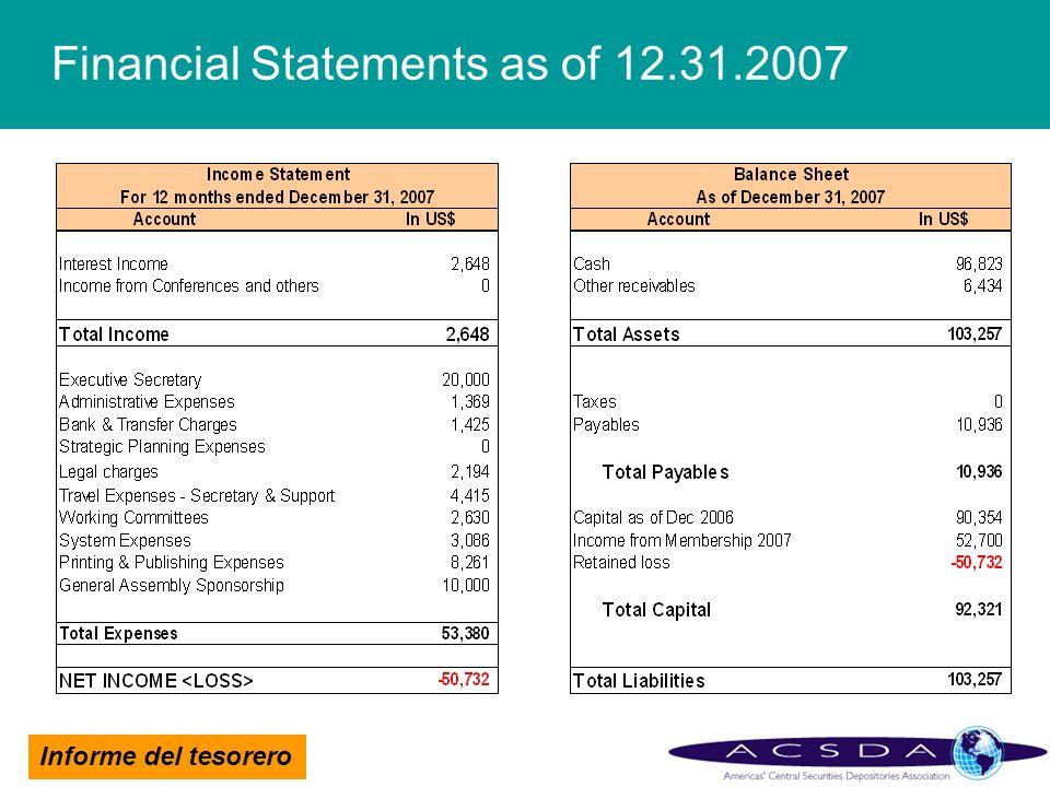 Informe del tesorero Financial Statements as of 12.31.2007
