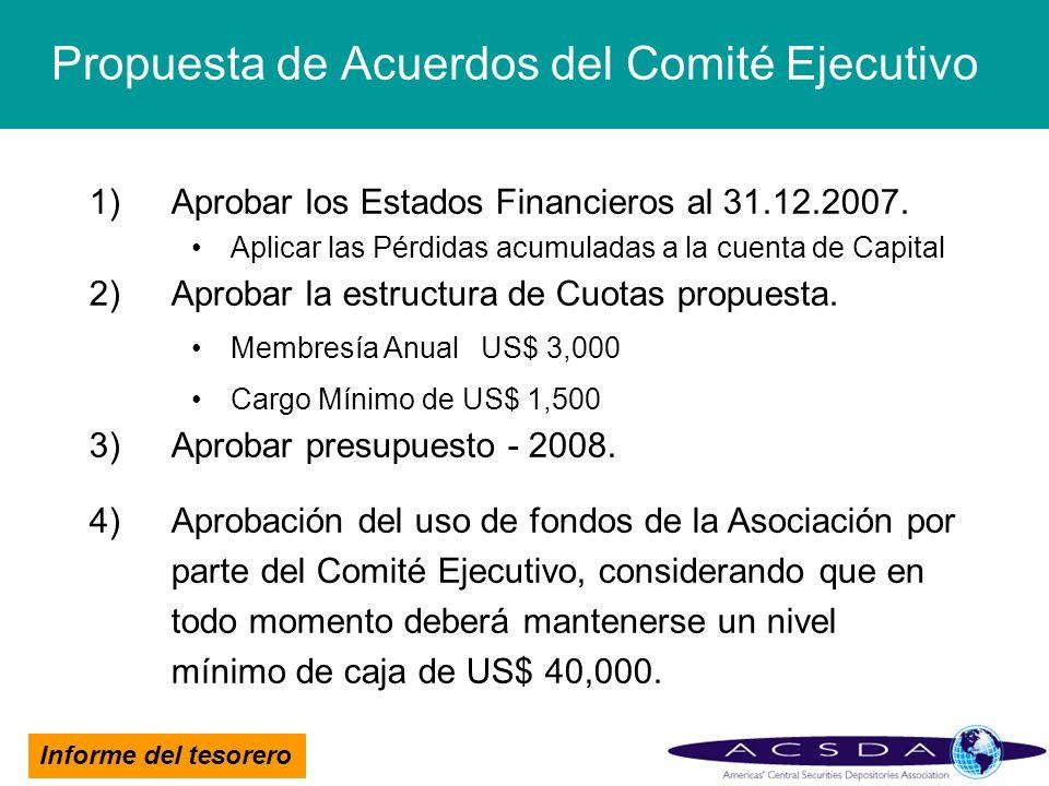 Informe del tesorero Propuesta de Acuerdos del Comité Ejecutivo 1)Aprobar los Estados Financieros al 31.12.2007. Aplicar las Pérdidas acumuladas a la