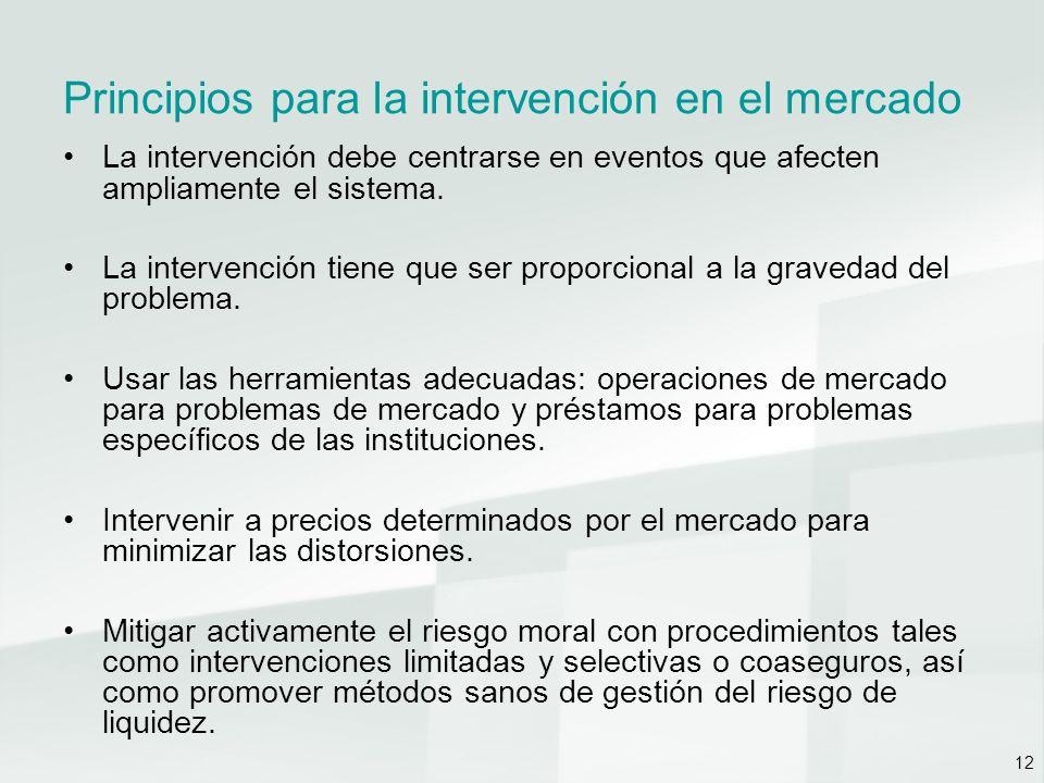 12 Principios para la intervención en el mercado La intervención debe centrarse en eventos que afecten ampliamente el sistema.