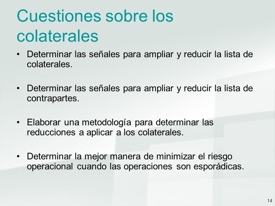 14 Cuestiones sobre los colaterales Determinar las señales para ampliar y reducir la lista de colaterales.