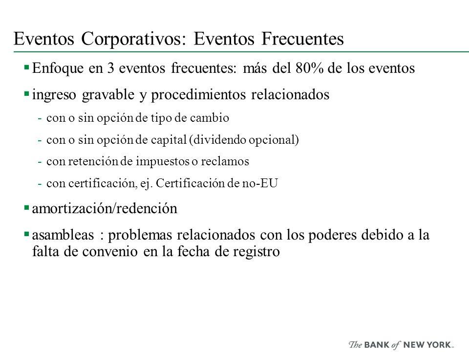 Eventos Corporativos: Eventos Frecuentes Enfoque en 3 eventos frecuentes: más del 80% de los eventos ingreso gravable y procedimientos relacionados -c