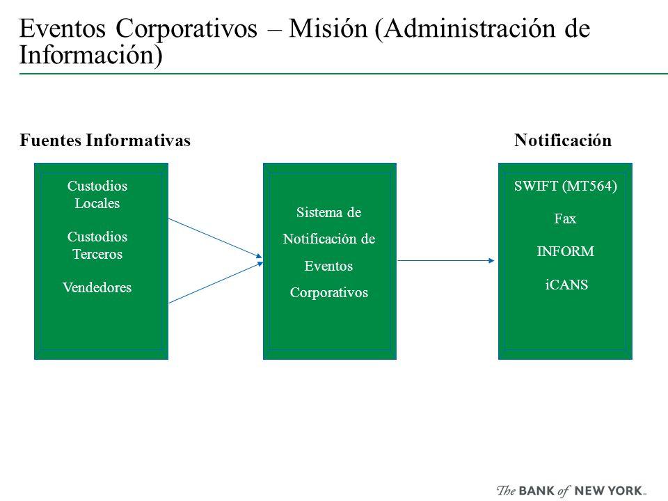 Eventos Corporativos – Misión (Administración de Información) Notificación Custodios Locales Custodios Terceros Vendedores Sistema de Notificación de