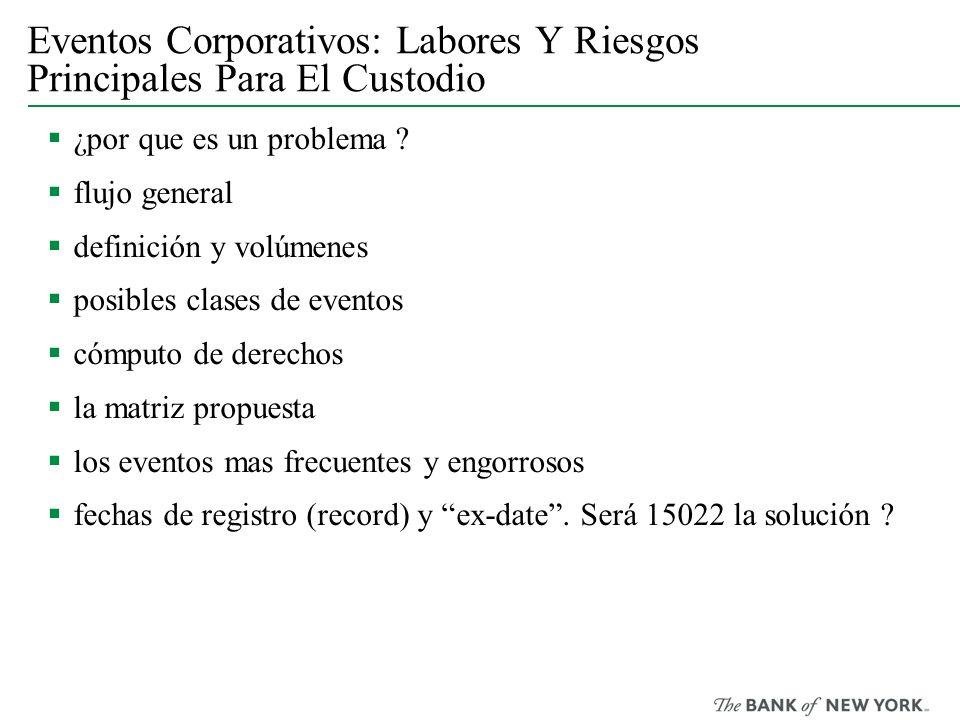 Eventos Corporativos: Labores Y Riesgos Principales Para El Custodio ¿por que es un problema ? flujo general definición y volúmenes posibles clases de