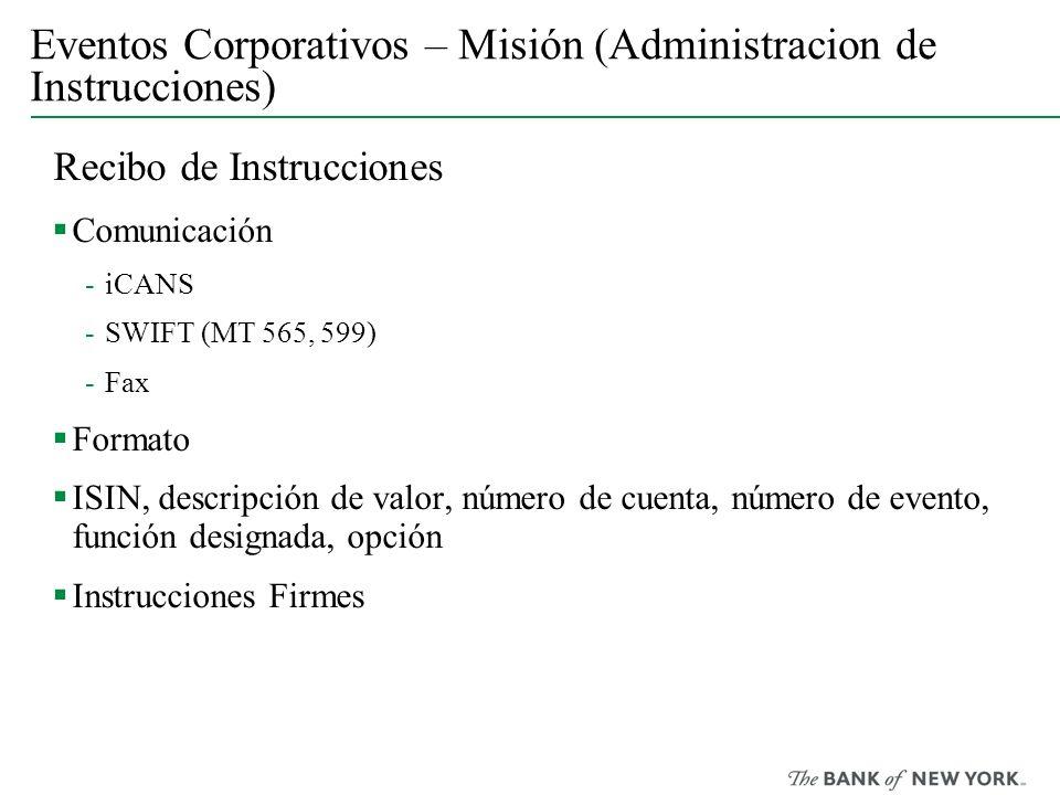 Recibo de Instrucciones Comunicación -iCANS -SWIFT (MT 565, 599) -Fax Formato ISIN, descripción de valor, número de cuenta, número de evento, función