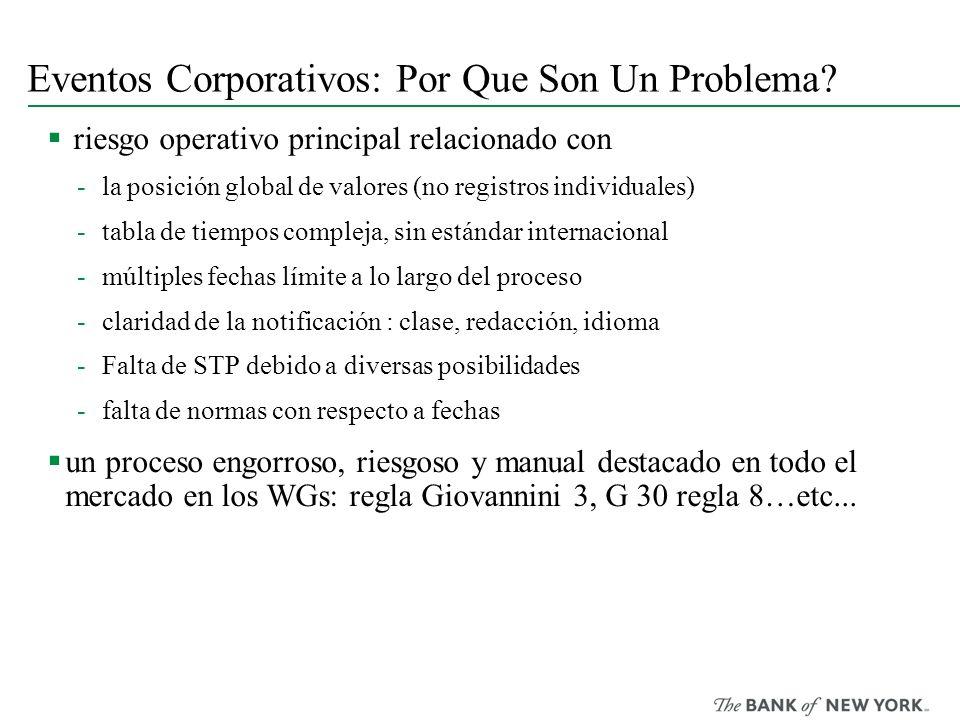 Eventos Corporativos: Por Que Son Un Problema? riesgo operativo principal relacionado con - la posición global de valores (no registros individuales)