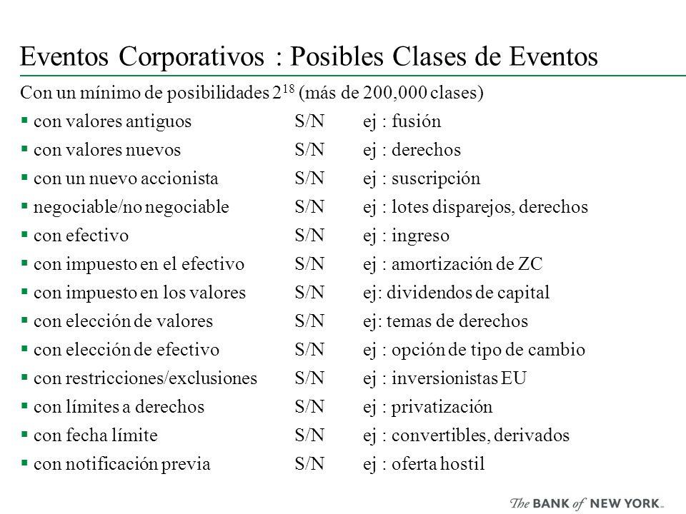 Eventos Corporativos : Posibles Clases de Eventos Con un mínimo de posibilidades 2 18 (más de 200,000 clases) con valores antiguos S/N ej : fusión con