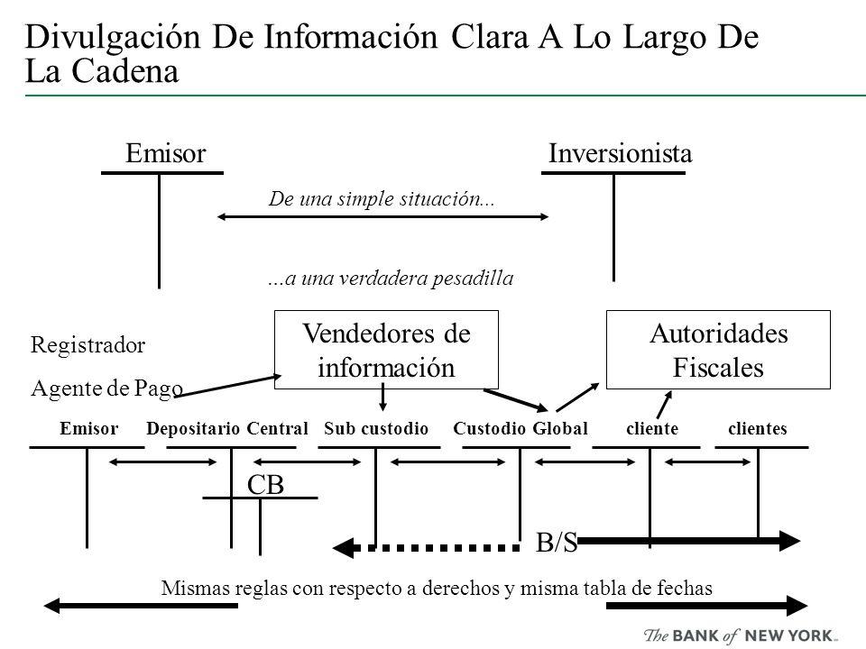 Divulgación De Información Clara A Lo Largo De La Cadena EmisorInversionista EmisorDepositario Central Sub custodio Custodio Global cliente clientes D