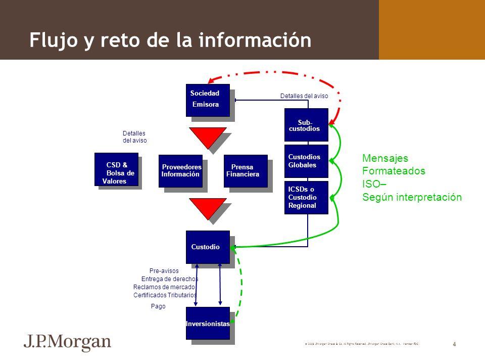 © 2008 JPMorgan Chase & Co. All Rights Reserved. JPMorgan Chase Bank, N.A. Member FDIC 4 Flujo y reto de la información Sociedad Emisora Proveedores I