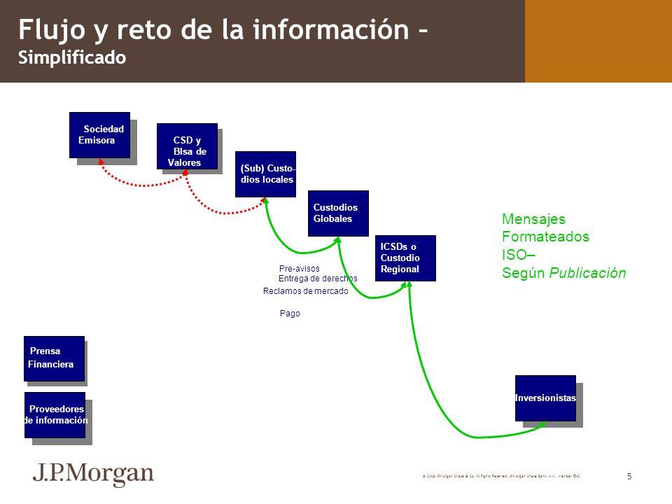 © 2008 JPMorgan Chase & Co. All Rights Reserved. JPMorgan Chase Bank, N.A. Member FDIC 5 Flujo y reto de la información – Simplificado Sociedad Emisor