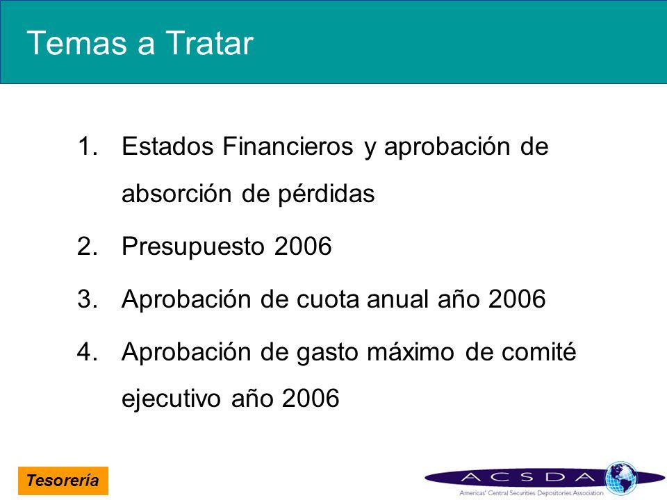 Tesorería Temas a Tratar 1.Estados Financieros y aprobación de absorción de pérdidas 2.Presupuesto 2006 3.Aprobación de cuota anual año 2006 4.Aprobac