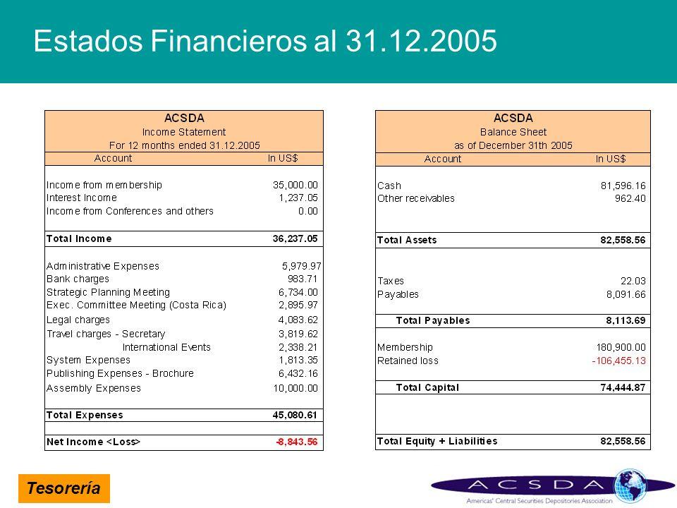 Tesorería Estados Financieros al 31.12.2005