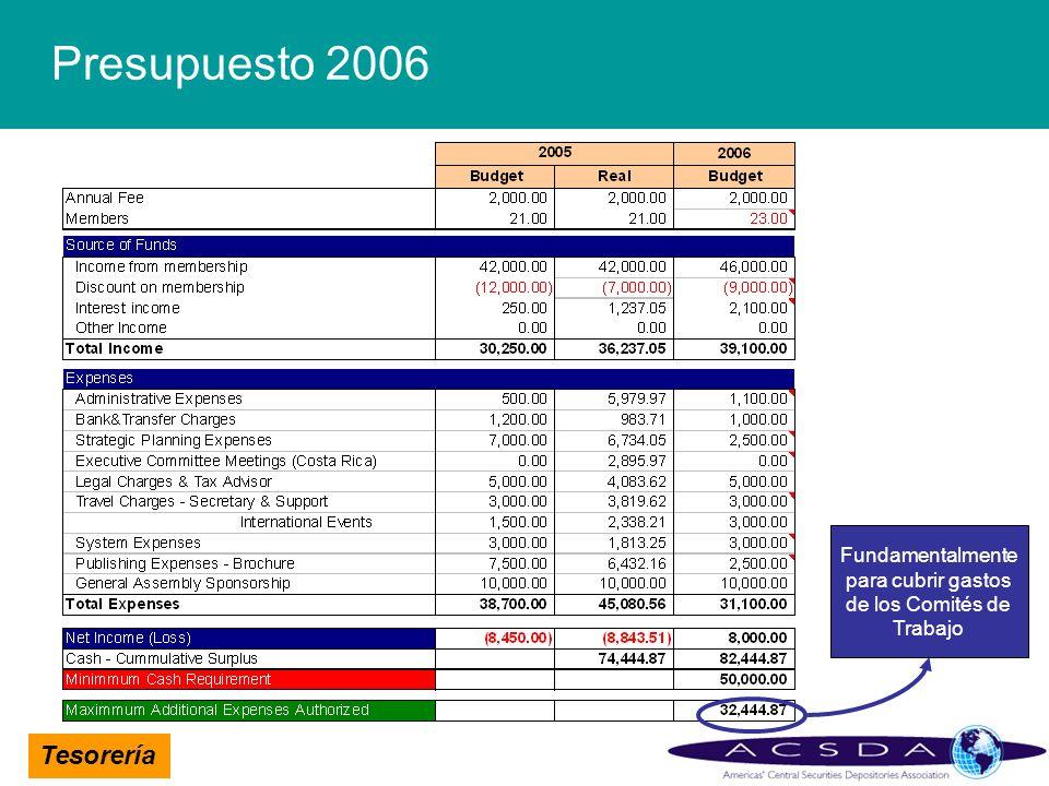 Tesorería Presupuesto 2006 Fundamentalmente para cubrir gastos de los Comités de Trabajo