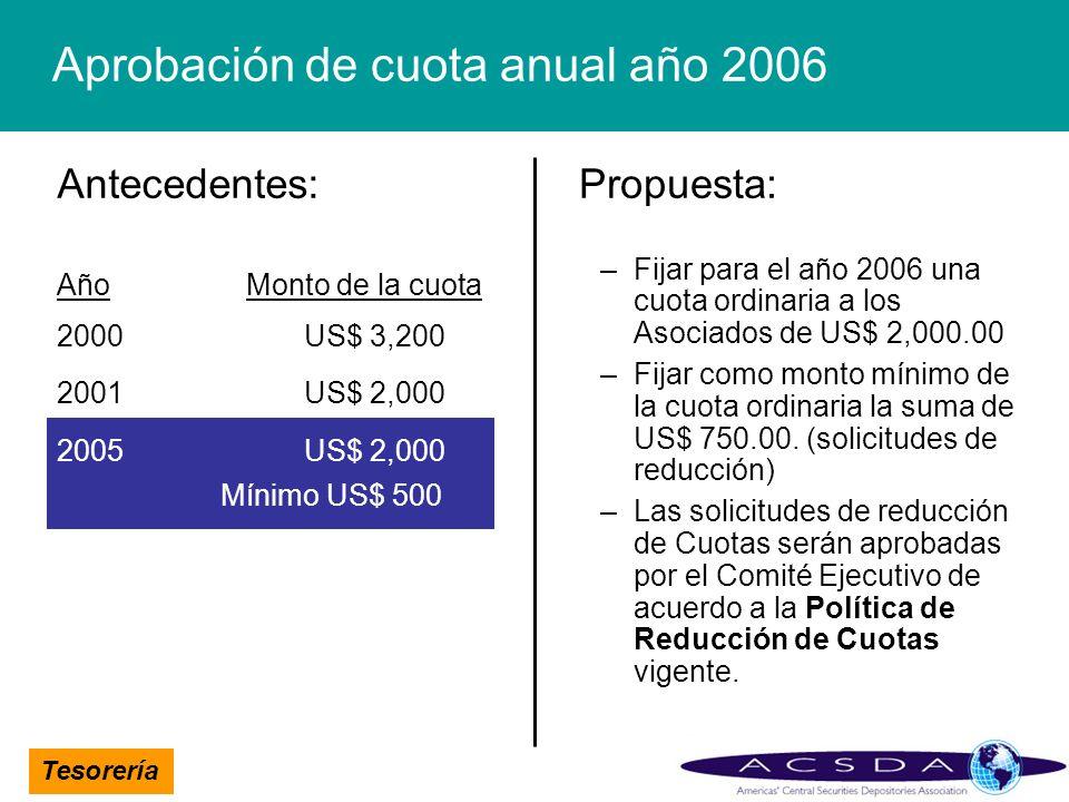 Tesorería Aprobación de cuota anual año 2006 Antecedentes: Año Monto de la cuota 2000 US$ 3,200 2001 US$ 2,000 Propuesta: –Fijar para el año 2006 una