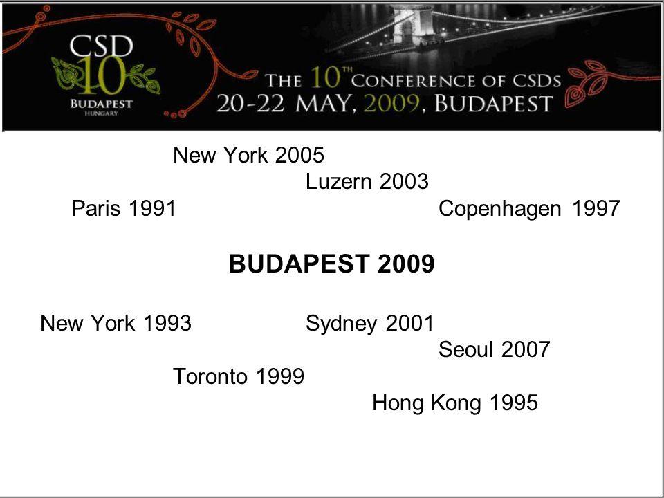 New York 2005 Luzern 2003 Paris 1991Copenhagen 1997 BUDAPEST 2009 New York 1993Sydney 2001 Seoul 2007 Toronto 1999 Hong Kong 1995