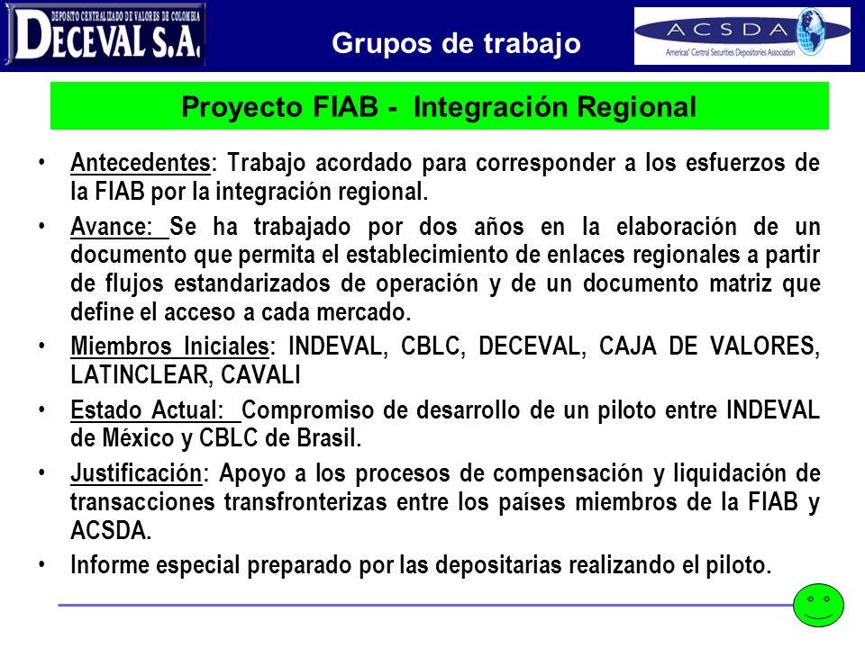 Peace of Mind Proyecto FIAB - Integración Regional Antecedentes: Trabajo acordado para corresponder a los esfuerzos de la FIAB por la integración regi