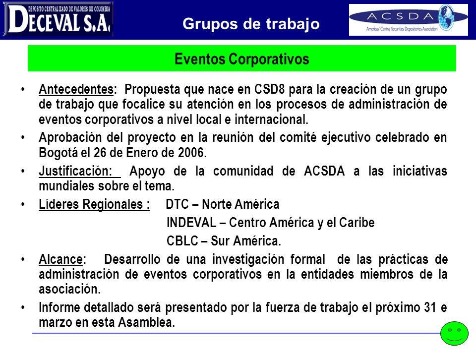 Peace of Mind Seminario para el 2006 - Sao Pablo Los nuevos desafíos para las centrales de Depósito, los Sistemas de liquidación de valores y las Centrales de Contraparte.