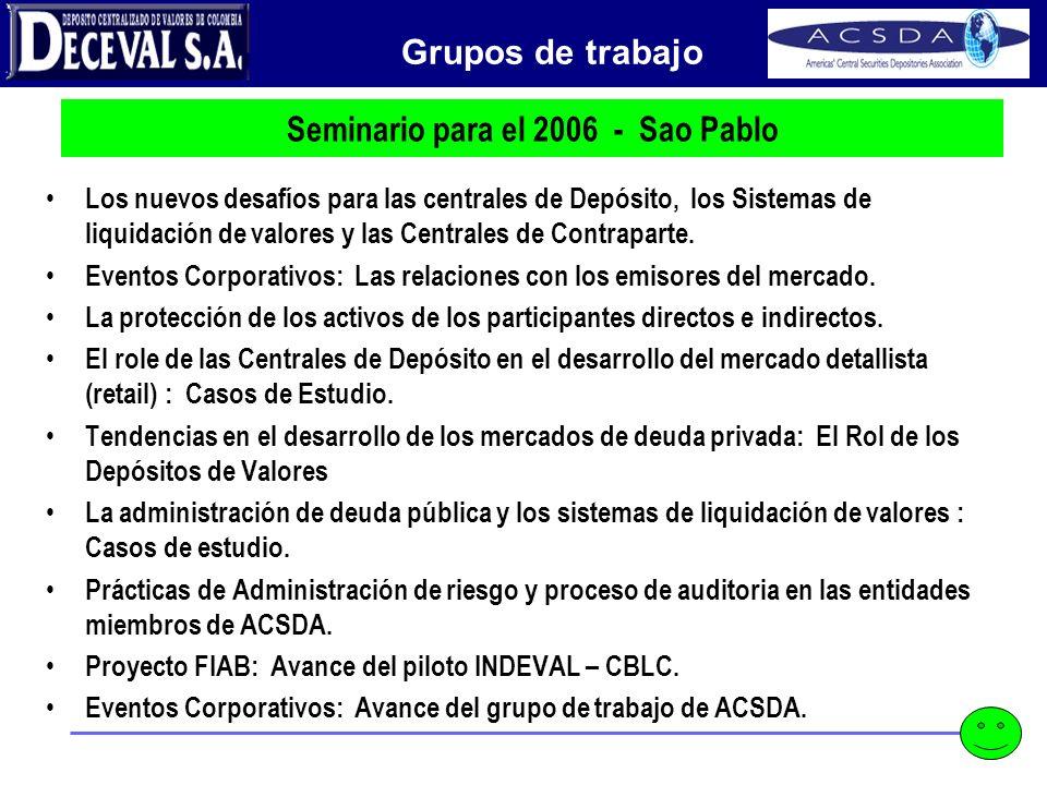 Peace of Mind El 2006 Eventos corporativos Riesgos y procesos de auditoria en la centrales de depósito de valores miembros de ACSDA.