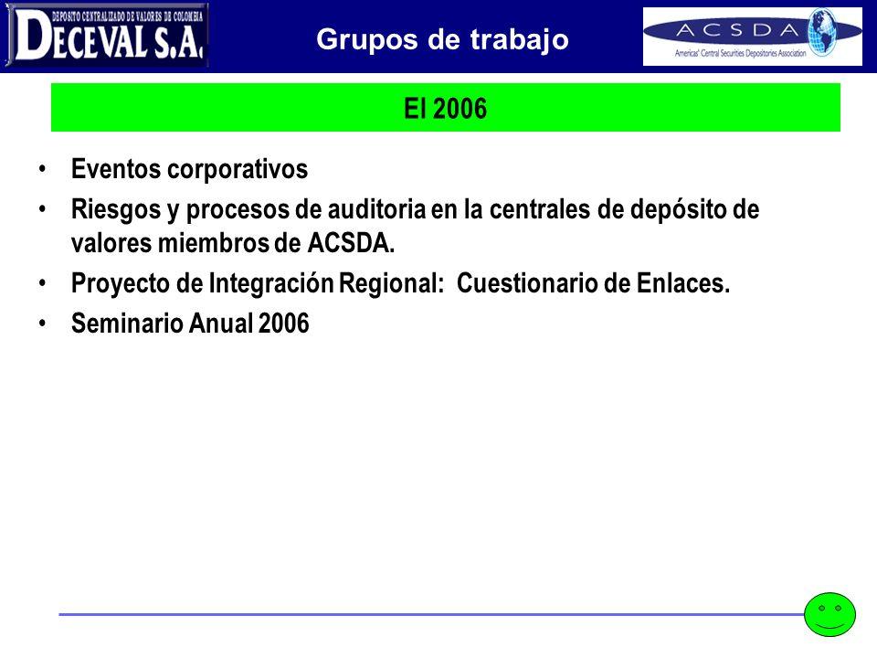 Peace of Mind El 2006 Eventos corporativos Riesgos y procesos de auditoria en la centrales de depósito de valores miembros de ACSDA. Proyecto de Integ