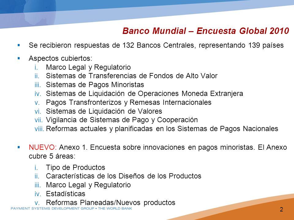 Banco Mundial – Encuesta Global 2010 Se recibieron respuestas de 132 Bancos Centrales, representando 139 países Aspectos cubiertos: i.