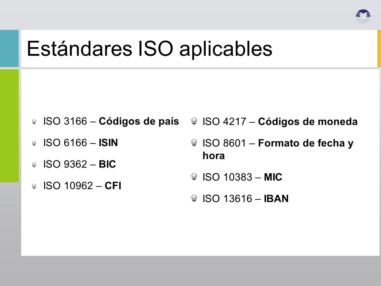 ISO 3166 – Códigos de país ISO 6166 – ISIN ISO 9362 – BIC ISO 10962 – CFI ISO 4217 – Códigos de moneda ISO 8601 – Formato de fecha y hora ISO 10383 –