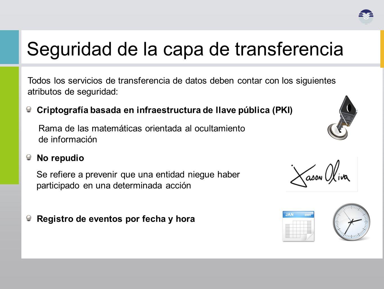 Seguridad de la capa de transferencia Todos los servicios de transferencia de datos deben contar con los siguientes atributos de seguridad: Criptograf