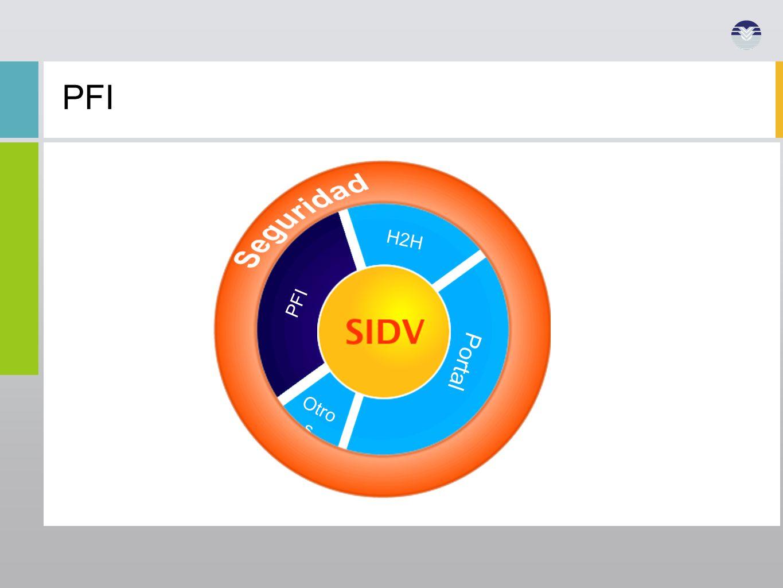 PFI Otro s SID V H2H Portal PFI