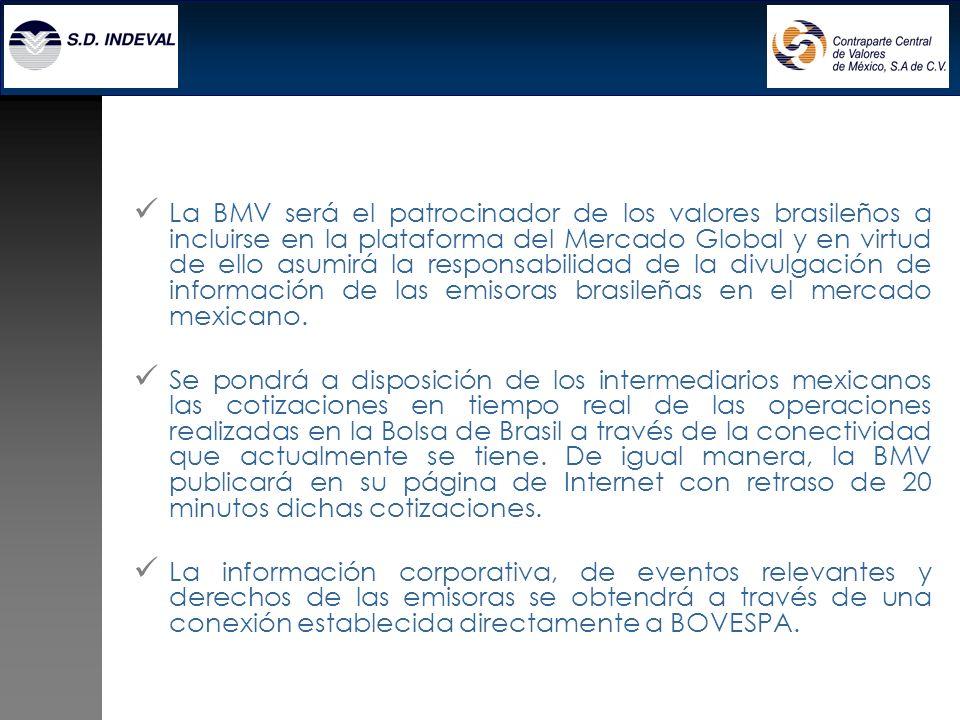 La BMV será el patrocinador de los valores brasileños a incluirse en la plataforma del Mercado Global y en virtud de ello asumirá la responsabilidad de la divulgación de información de las emisoras brasileñas en el mercado mexicano.