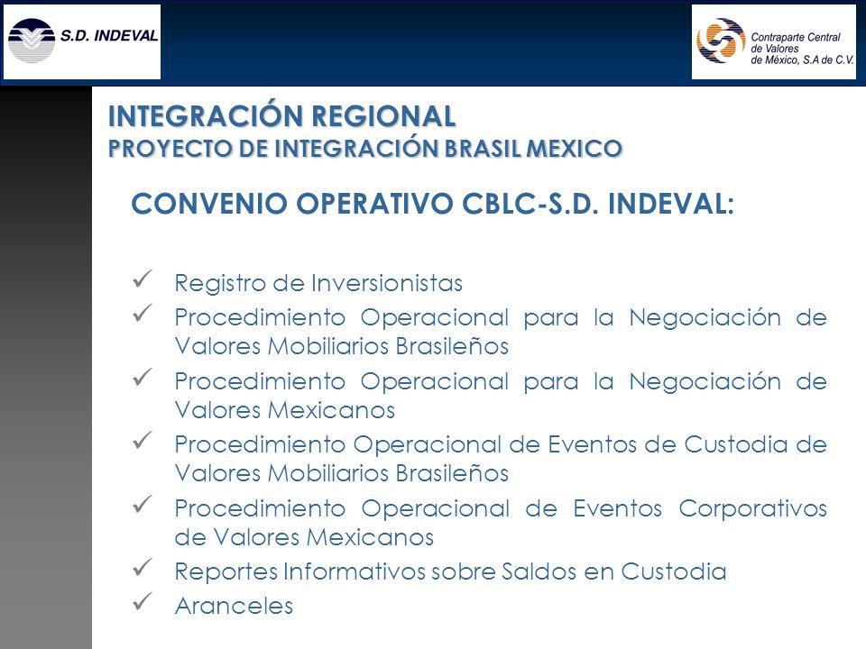 CONVENIO OPERATIVO CBLC-S.D. INDEVAL: Registro de Inversionistas Procedimiento Operacional para la Negociación de Valores Mobiliarios Brasileños Proce