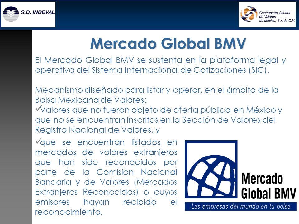 El Mercado Global BMV se sustenta en la plataforma legal y operativa del Sistema Internacional de Cotizaciones (SIC). Mecanismo diseñado para listar y