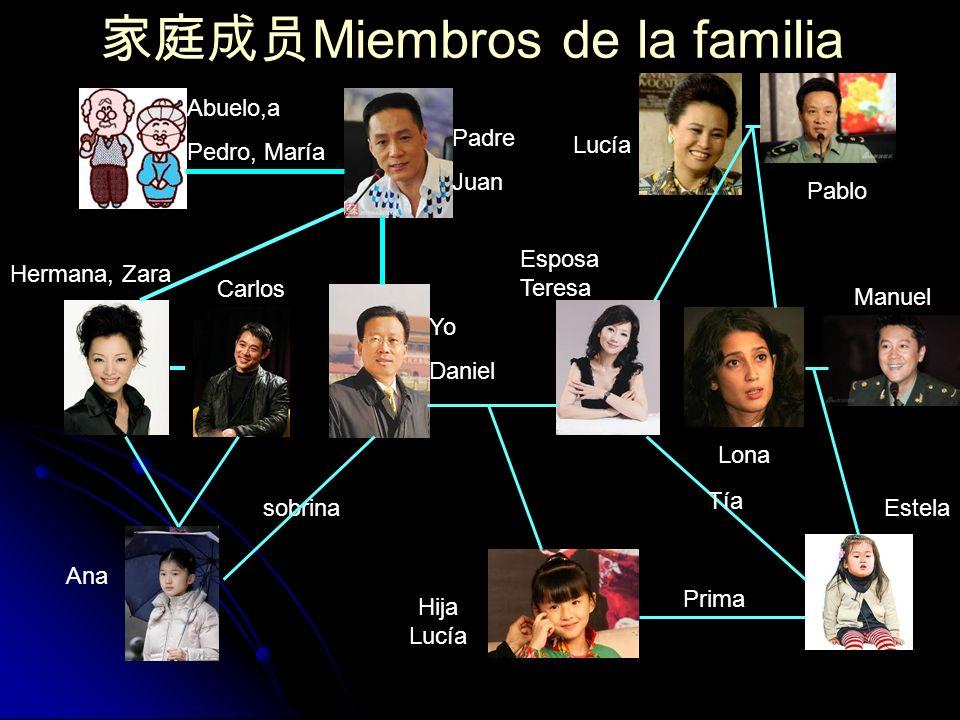 Miembros de la familia Abuelo,a Pedro, María Yo Daniel Padre Juan Hermana, Zara Carlos Ana sobrina Esposa Teresa Lucía Pablo Lona Manuel Hija Lucía Es