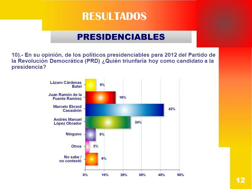 12 PRESIDENCIABLES RESULTADOS 10).- En su opinión, de los políticos presidenciables para 2012 del Partido de la Revolución Democrática (PRD) ¿Quién tr