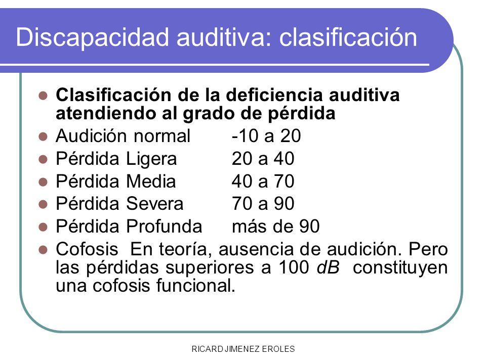 RICARD JIMENEZ EROLES Discapacidad auditiva: clasificación prelocutiva: antes del lenguaje o, con los límites anteriores, antes de los 36 meses.