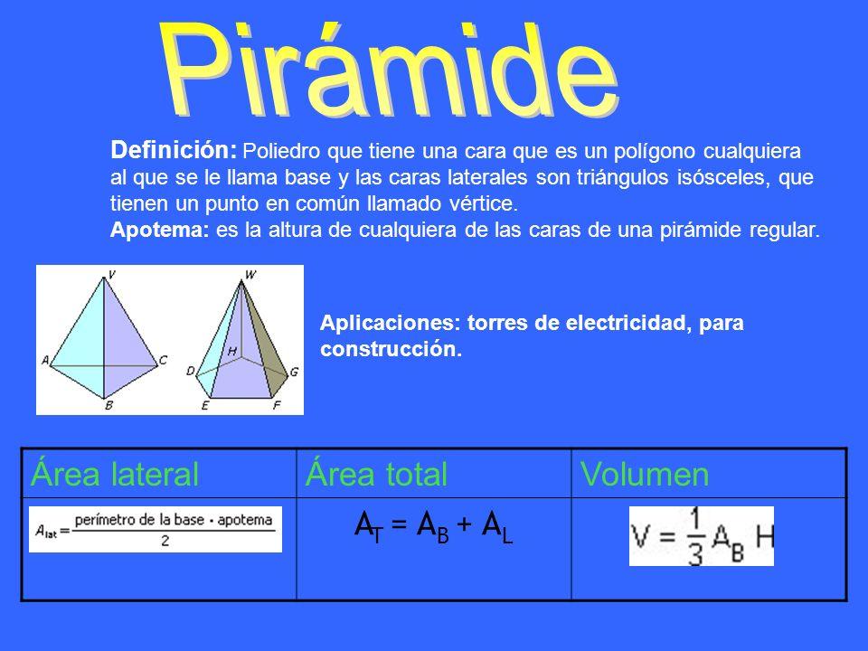 Definición: cuerpo geométrico, cuyas caras laterales son paralelogramos y sus dos bases polígonos. Tenemos prisma triangular, cuadrangular, pentagonal
