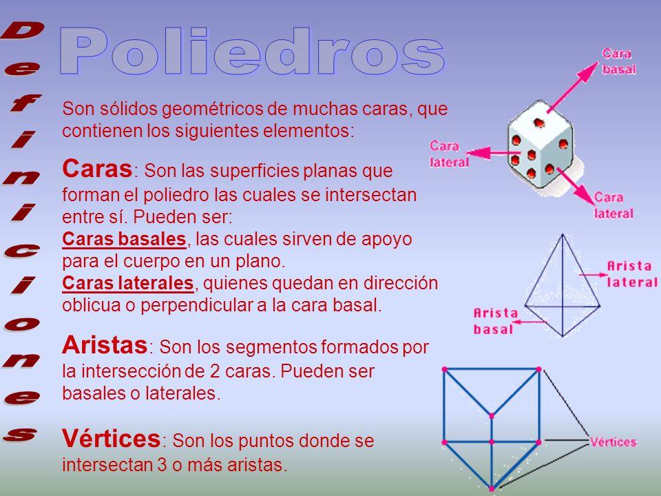 Los cuerpos geométricos son formas tridimensionales, es decir tienen: largo, ancho y alto,limitados por una o varias superficies y se clasifican en po
