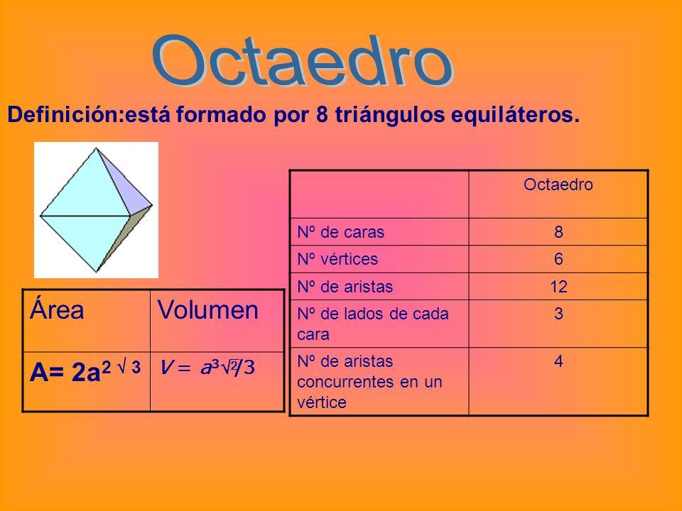 Definición:Está formado por 4 caras triangulares que son triángulos equiláteros. Tetraedro Nº de caras4 Nº vértices4 Nº de aristas6 Nº de lados de cad