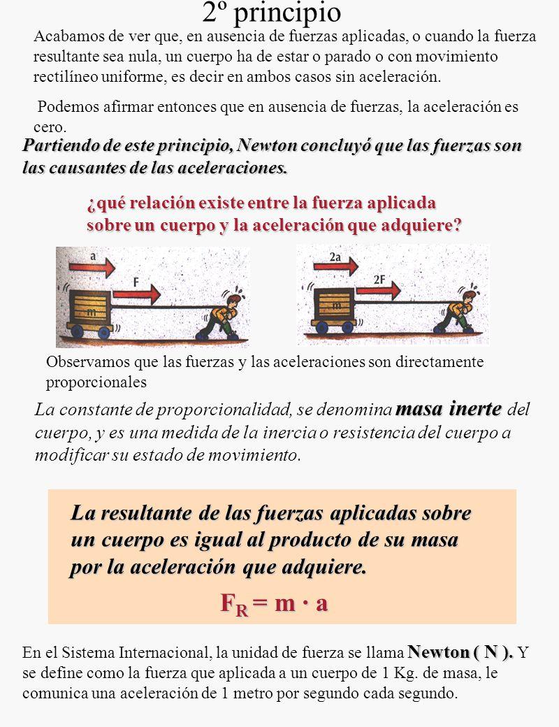 Vamos ahora a estudiar el otro de los efectos que puede producir una fuerza: cambios en el estado de movimiento delos cuerpos. ¿Es preciso qué esté ac