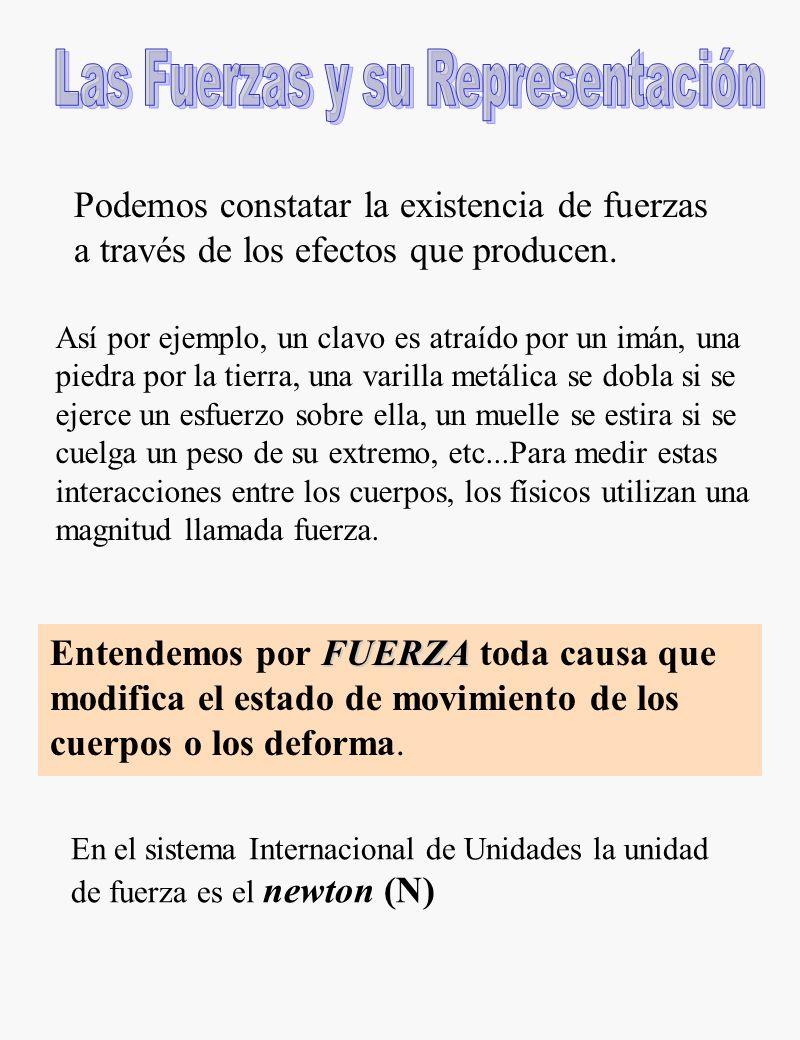 Podemos constatar la existencia de fuerzas a través de los efectos que producen.