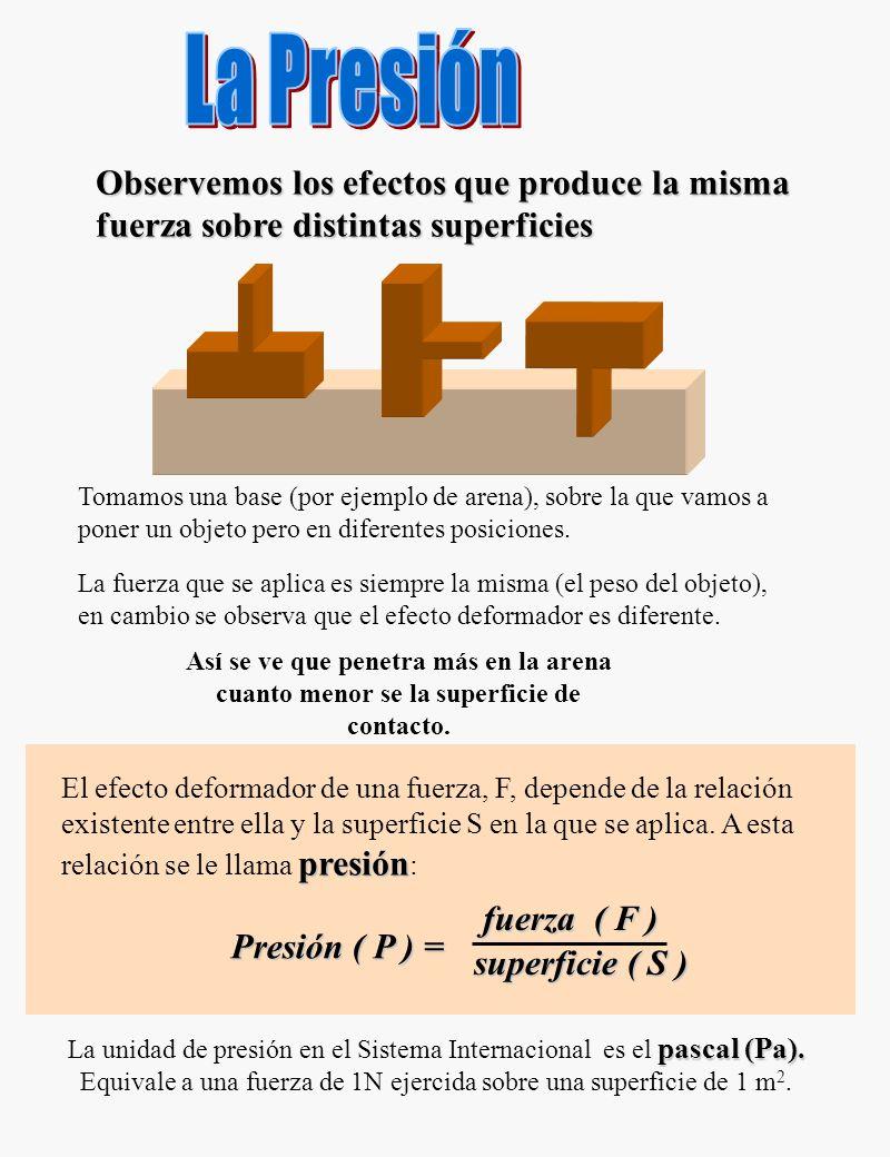 Observemos los efectos que produce la misma fuerza sobre distintas superficies Tomamos una base (por ejemplo de arena), sobre la que vamos a poner un objeto pero en diferentes posiciones.