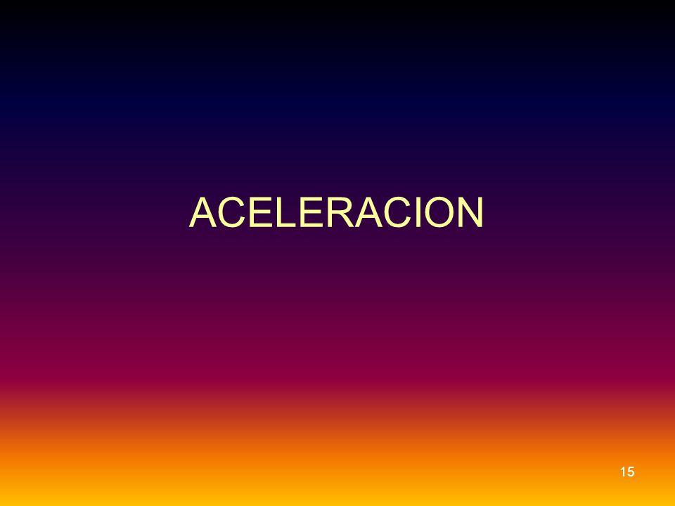 ACELERACION 15