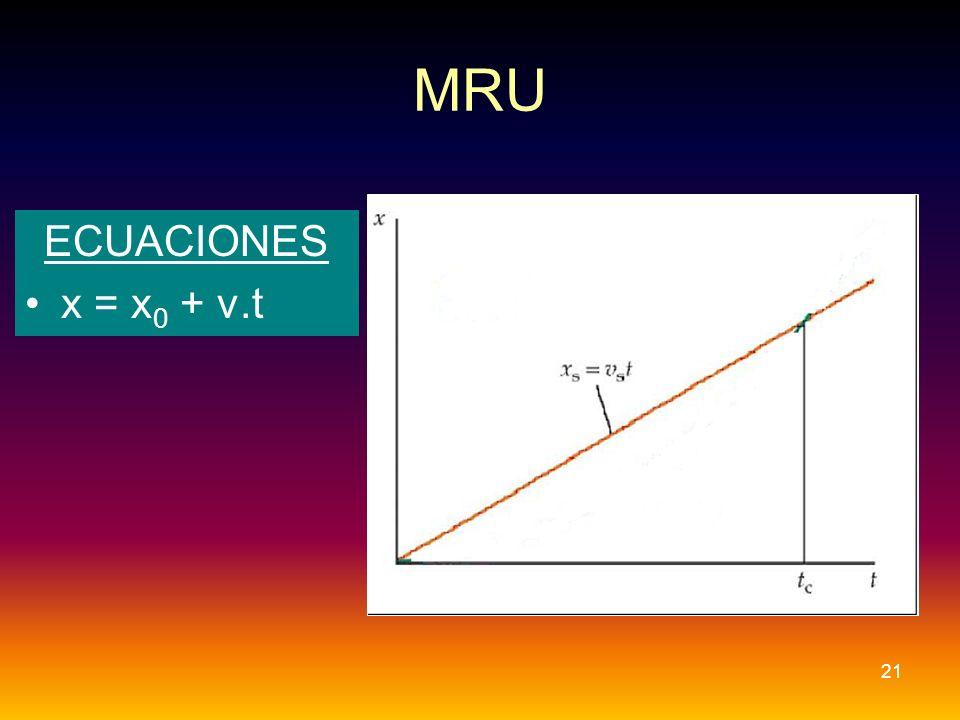 MRU 21 ECUACIONES x = x 0 + v.t