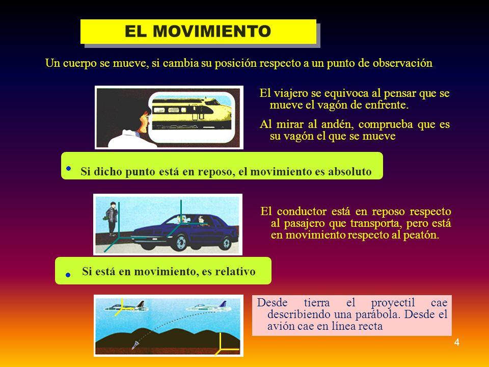 4 EL MOVIMIENTO Un cuerpo se mueve, si cambia su posición respecto a un punto de observación Si está en movimiento, es relativo Si dicho punto está en